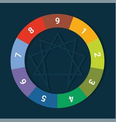 enneagram circle design vector image