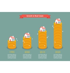 Growth in real estate infographic vector image