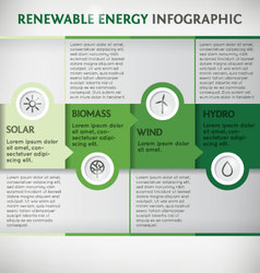 Infographic Renewable vector
