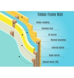 Timber frame wall vector image