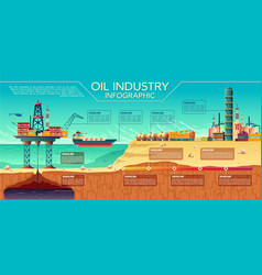 oil industry infographics offshore platform vector image