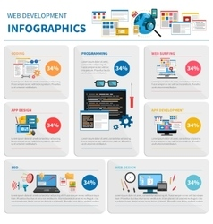 Web Development Infographic Set vector