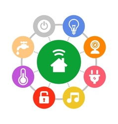 Smart Home System Icons Set Flat Design Style vector