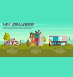 Architecture evolution cartoon concept vector