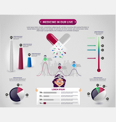 pills statistic infographics vector image