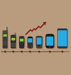 phone evolution vector image