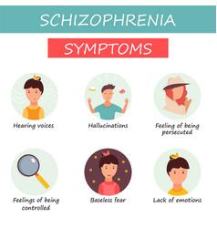 set of icons of schizophrenia symptoms vector image