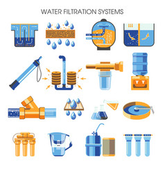 Cleaning supply water filtration systems isolated vector