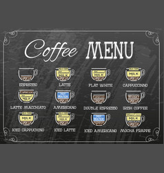 Coffee recipe type and menu design in flat vector