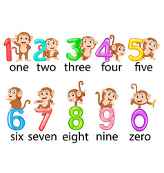 collection of the number with the monkey vector image