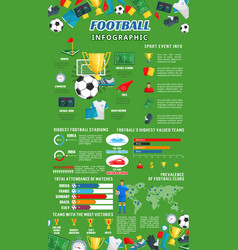football or soccer sport game infographic design vector image