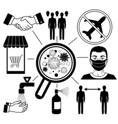 covid19-19 coronavirus bacteria icons 2019-ncov vector image