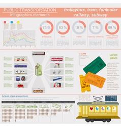 Public transportation infographics Tram trolleybus vector image