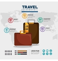 travel around the world design vector image