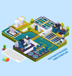Waste water treatment isometric composition vector