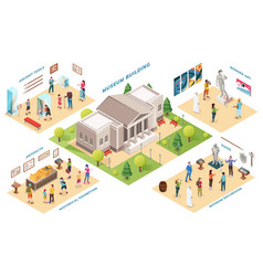 Set isolated exhibit rooms and museum building vector