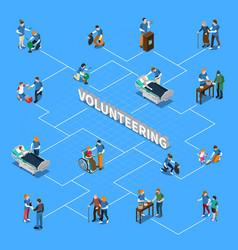 volunteer charity people isometric flowchart vector image