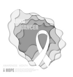 lung cancer background vector image
