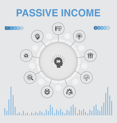 Passive income infographic with icons contains vector