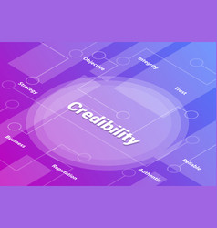 credibility words isometric 3d word text concept vector image