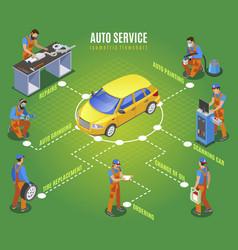 auto service isometric flowchart vector image
