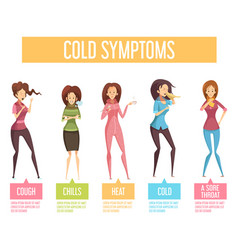 flu cold symptoms flat infographic poster vector image