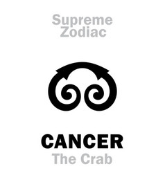 Astrology supreme zodiac cancer the crab vector