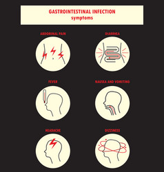 Symptoms gastrointestinal infection vector