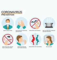 Coronavirus 2019-ncov disease prevention vector