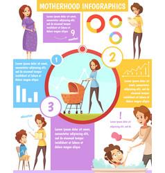 Motherhood retro cartoon infographic poster vector