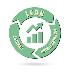 lean manufacturing concept vector image vector image