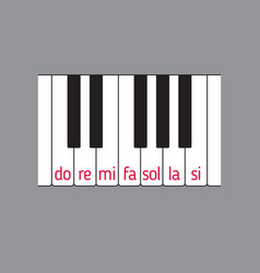 piano keyboard top view with notes vector image
