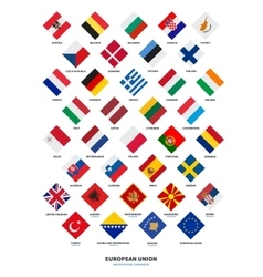 Member state european union and candidate vector