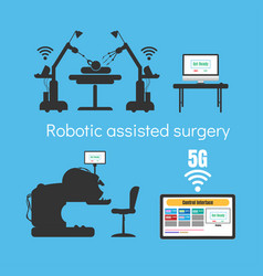 robotic assisted surgery 5g internet high speed vector image