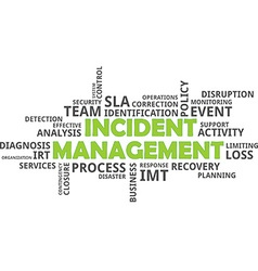 word cloud incident management vector image vector image