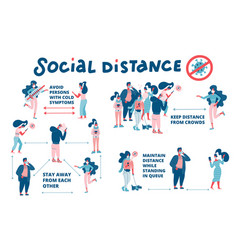 Set social distance rules scheme social vector