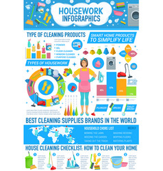 Housework infographics house cleaning charts vector
