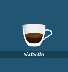 ristretto coffee cup vector image