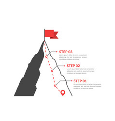 Three steps to success vector