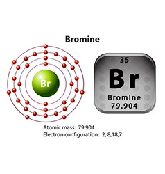 Symbol and electron diagram for zinc royalty free vector symbol and electron diagram for bromine vector image vector image ccuart Images