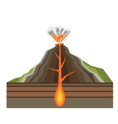 Volcano magma nature blowing up with smoke vector