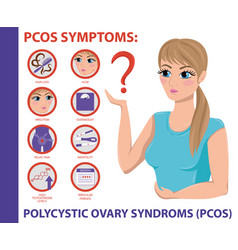 Pcos symptoms infographic women health vector