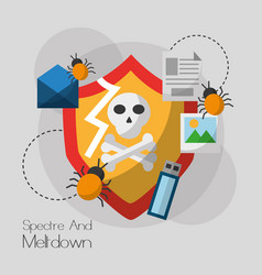 Spectre and meltdown vulnerability system vector