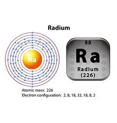 Symbol and electron diagram for Radium vector