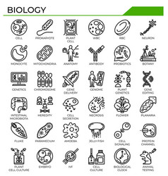 Biology and science outline icon set vector