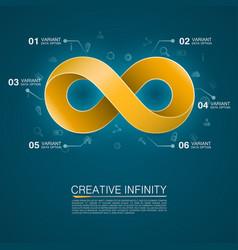 symbol of infinity vector image