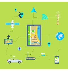GPS Application vector