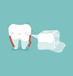 hyper-sensitive tooth teeth and tooth concept of vector image