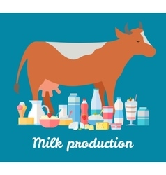 Milk Production Banner Traditional Dairy Products vector image
