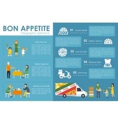 Bon Appetite flat concept web vector
